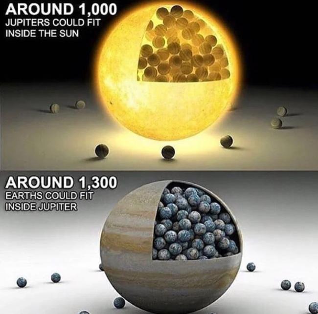 Солнце и планеты солнечной системы 1