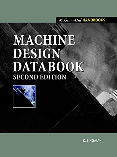 Machine Design Handbook (Harvard Business School Career Guide Series)