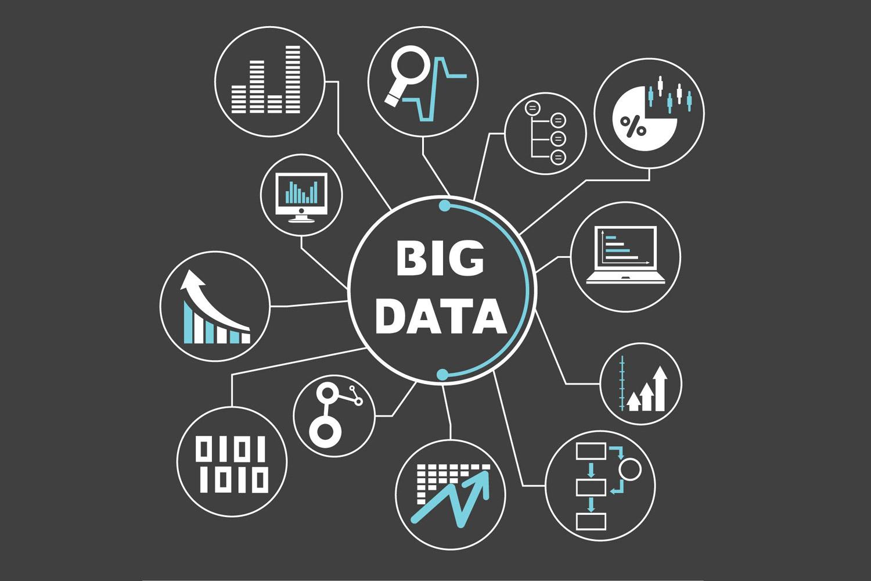 bigdata avito (большие данные авито)