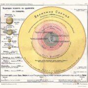 Географический атлас 1908 года