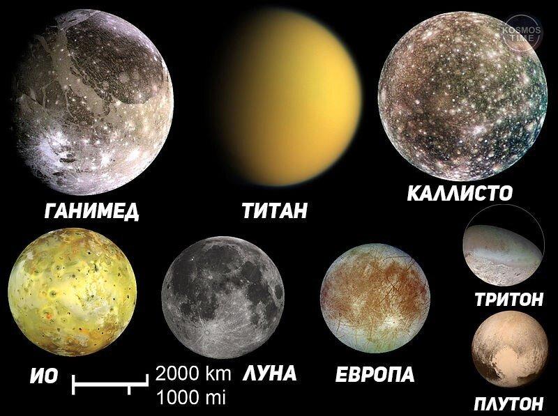 Ганимед и Титан